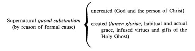 Supernatural quoad substantiam